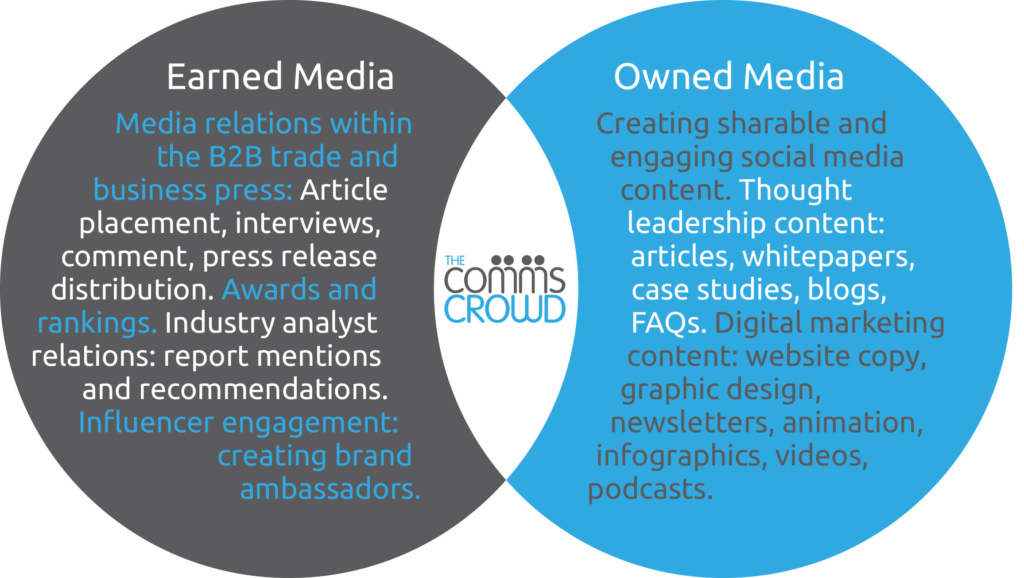 Services: working the owned / earned media mix